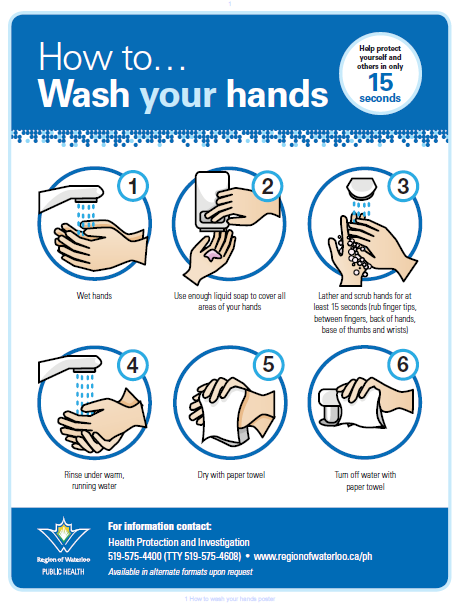 How to wash hands poster